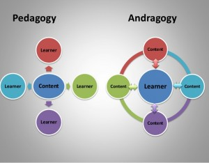 andragogy-vs-pedagogy-illustration-1-638